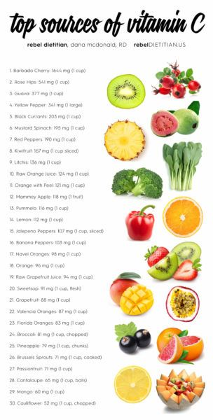 Top sources of vitamin  rebeldietitian also vitamins and minerals eat clean pinterest food rh