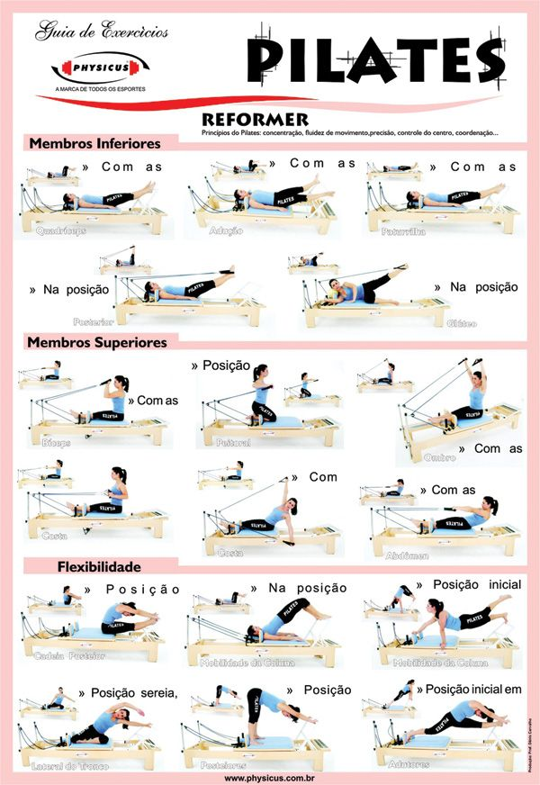 A1 Pilates Reformer Poster Beginner Intermediate Exercises by Kirk James Smith