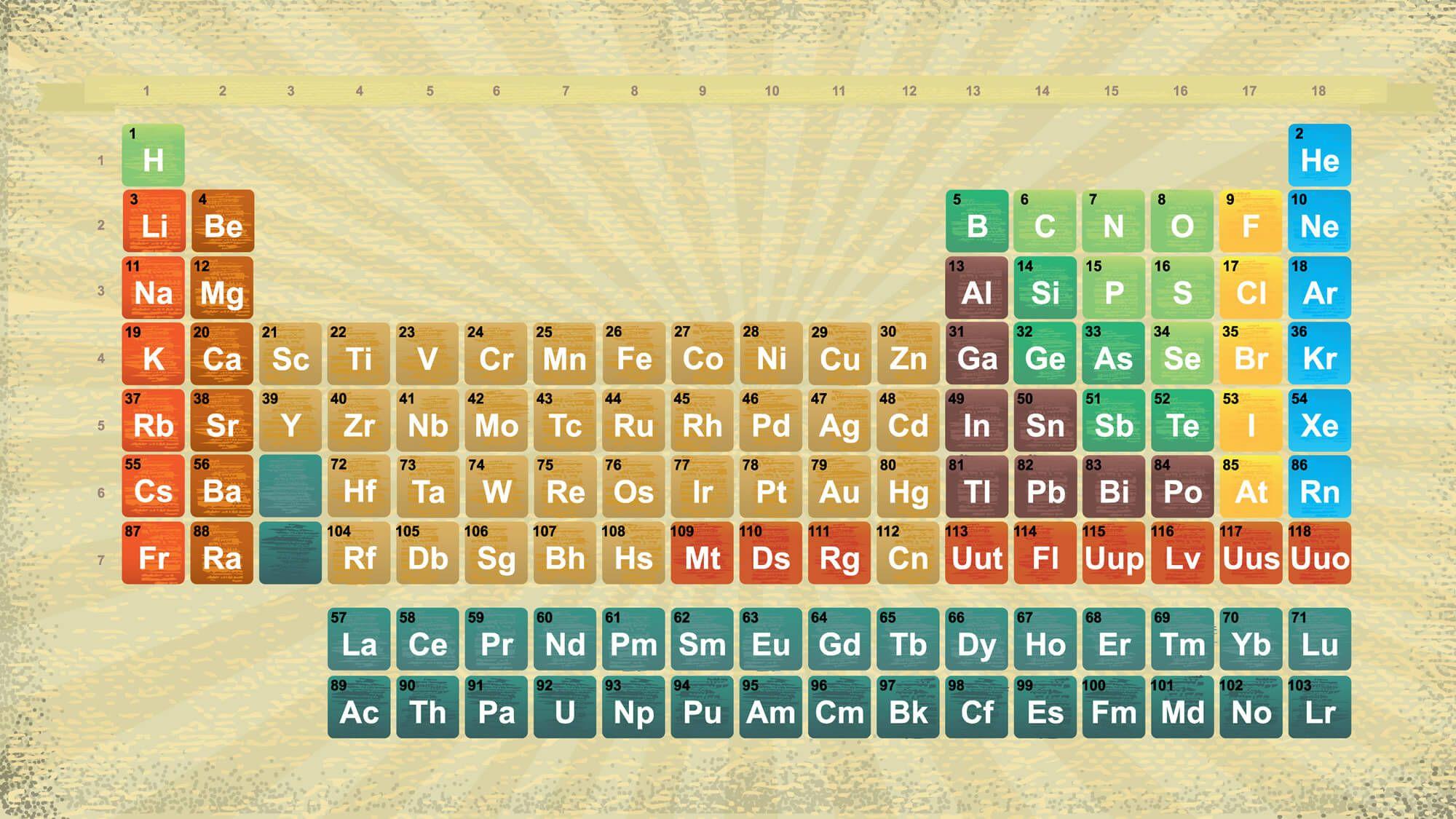 Tabla periodica de los elementos quimicos completa hd walls find tabla periodica de los elementos quimicos completa hd walls find urtaz Gallery