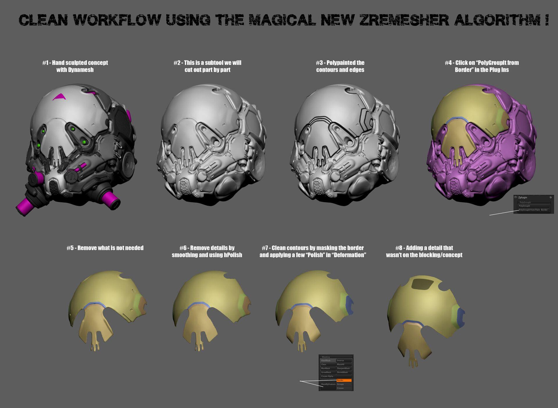 ArtStation - Zbrush 2019 ZRemesher workflow, Marco Plouffe