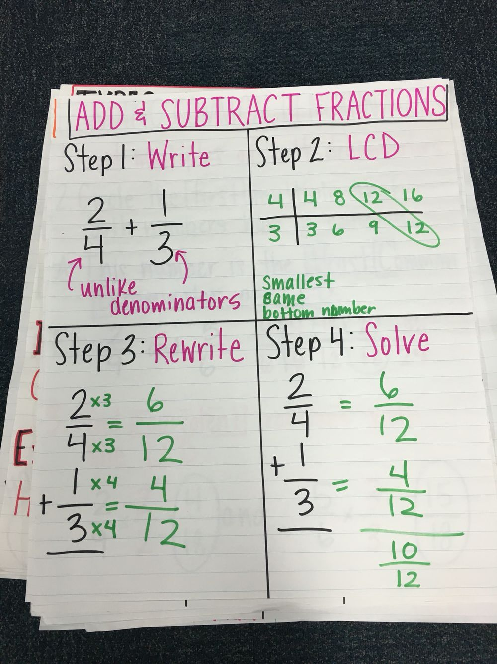 add and subtract fractions with unlike denominators | fractions