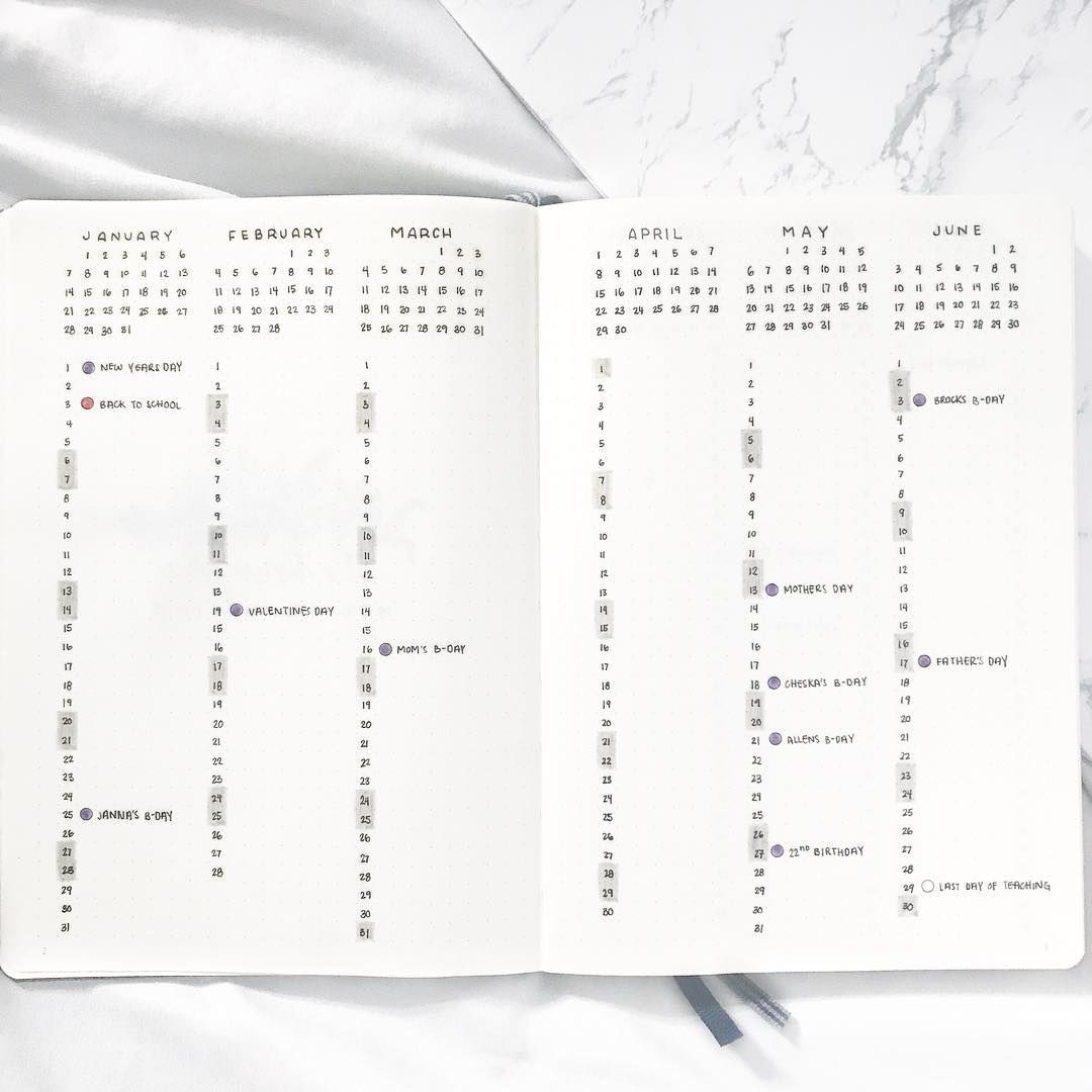 25 Awesome Future Planning Layouts You Need
