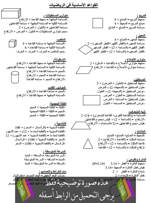 القواعد الأساسية في الرياضيات للمستوى التعليمي السادس ابتدائي صورة Teaching Math Elementary 2nd Grade Math Alphabet Kindergarten