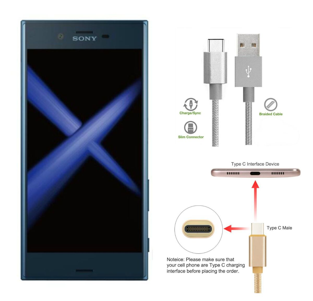 Sony Xperia USB C Quick Charger