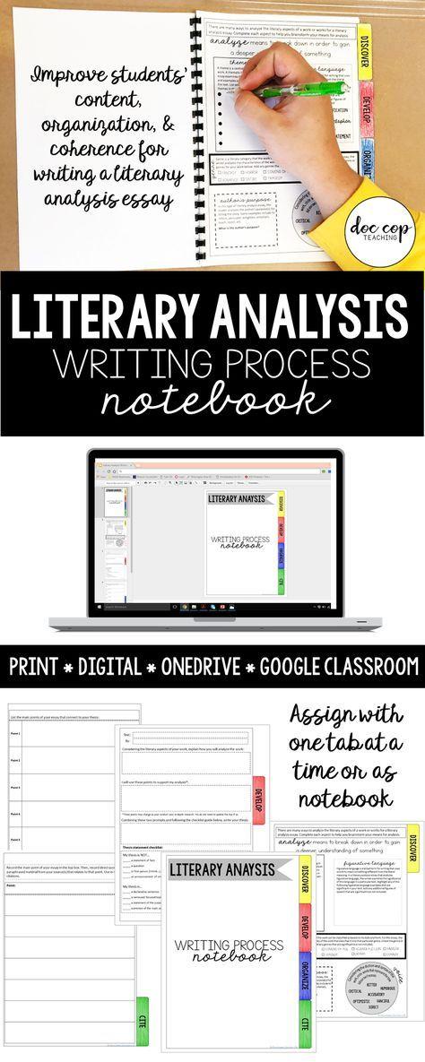 Digital essay method