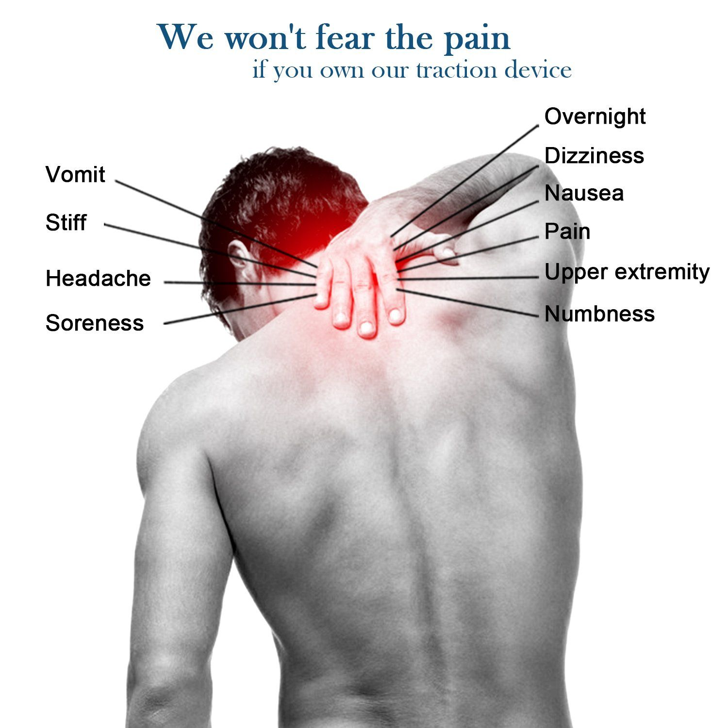 How to treat chronic neck and shoulder pain