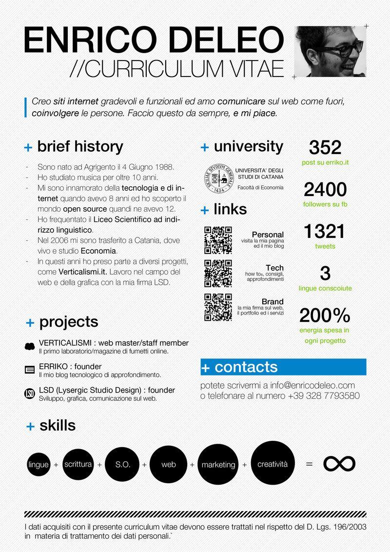 The Perfect Cv Using Dataviz Resume Design Inspiration Creative Cv Resume Design