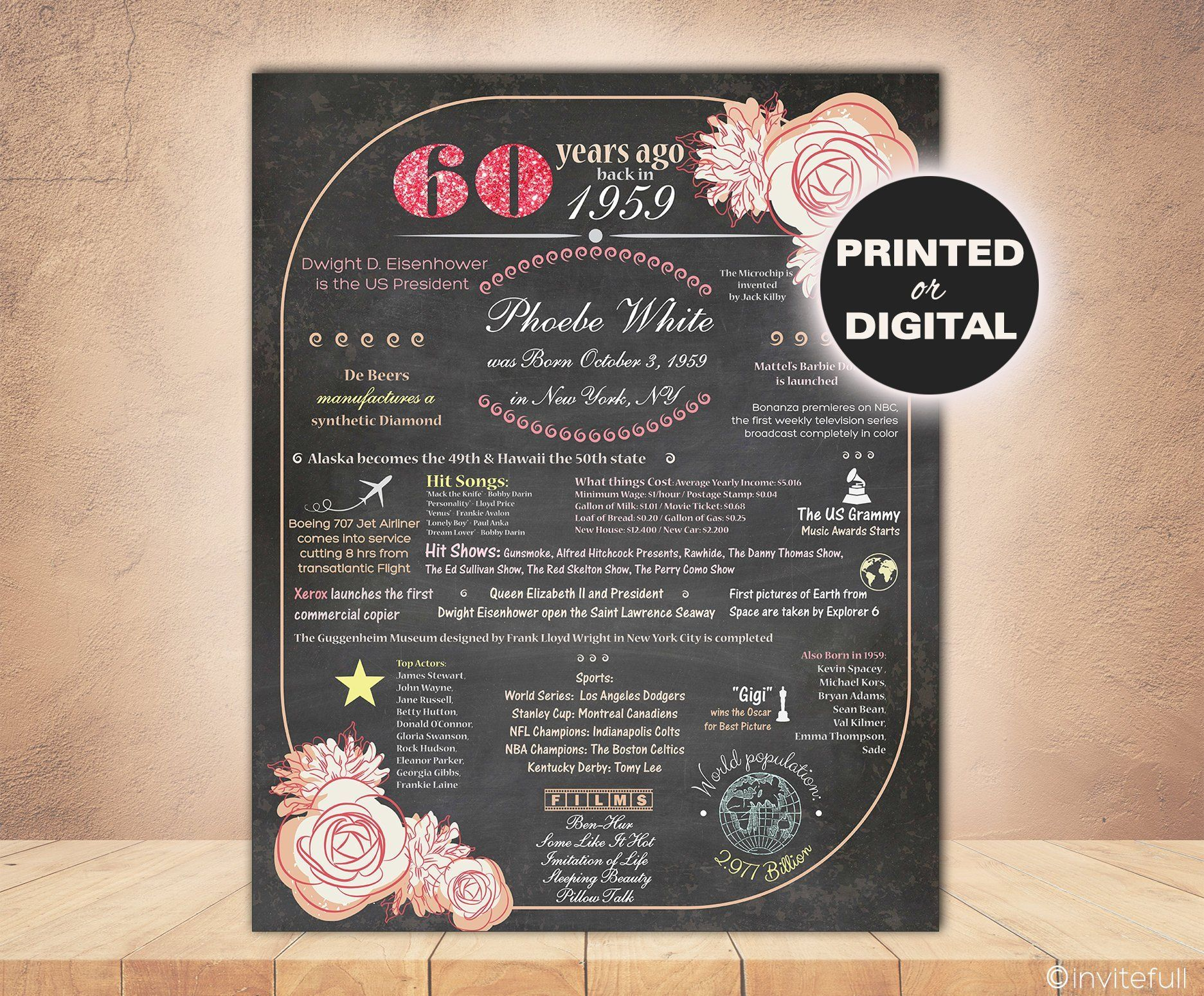 60th Birthday Gifts For WomenPersonalized PosterBorn In 1959 USA Facts Gift Mom Her Sister By Invitefull On Etsy