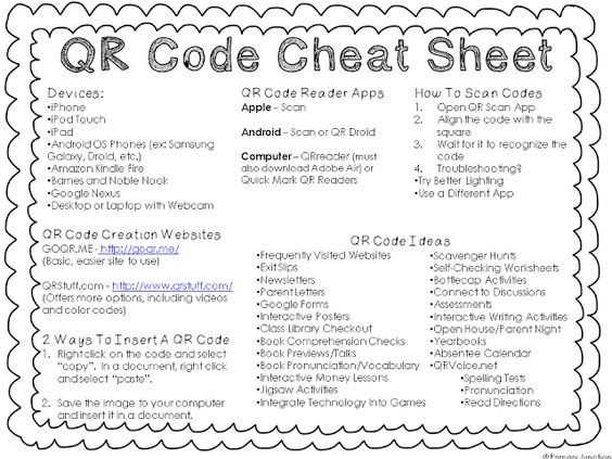 Primary Junction Cracking The Code QR Code Cheat Sheet Computer