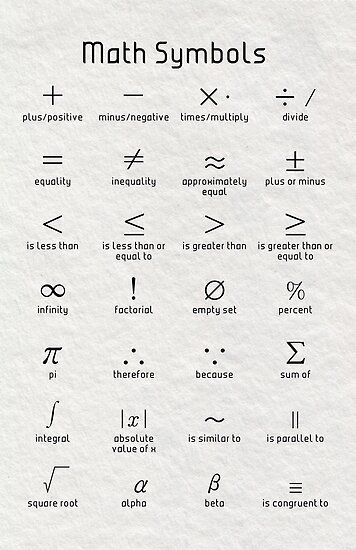 Maths Symbols Poster by coolmathposters