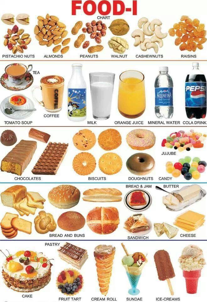 Food vocabulary english vocabulary pinterest for Vegetal en anglais