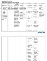 Impaired Urinary Elimination  Chronic Renal Failure Nursing