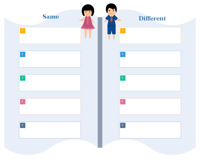 compare and contrast chart printable | Graphic Organizers ...