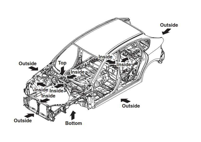 New Post Subaru Impreza Wrx Sti 2015 Body Repair Manual Galvanized Sheet Metal Specification Has Been Published On Procarman Subaru Impreza Wrx Wrx Sti