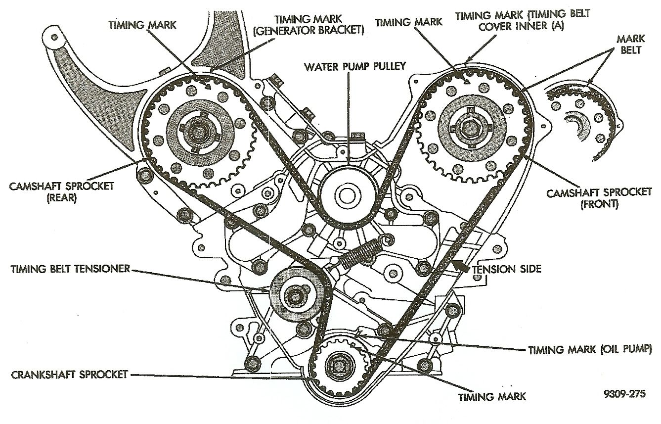 timing belt engine diagram hyundai timing belt engine diagram