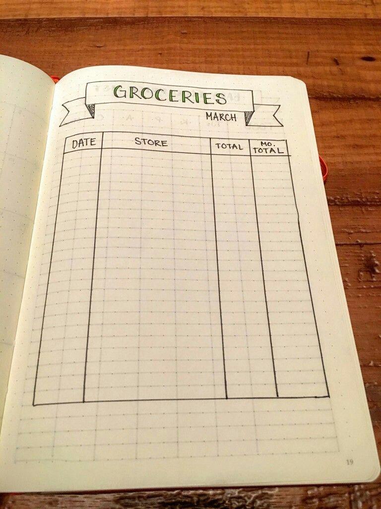 grocery budget tracker for bujo debra pinterest bullet journal