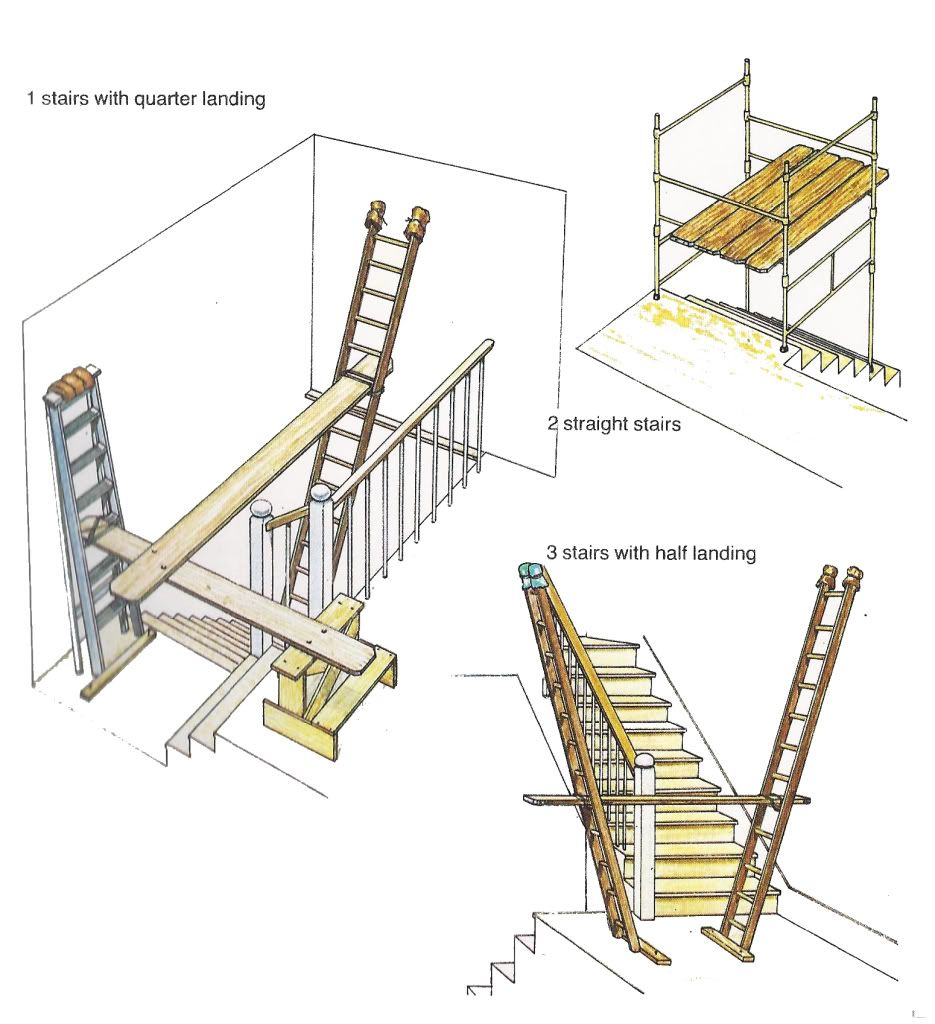 Build Scaffolding Over Stairs Google Search Honeydo Hanging