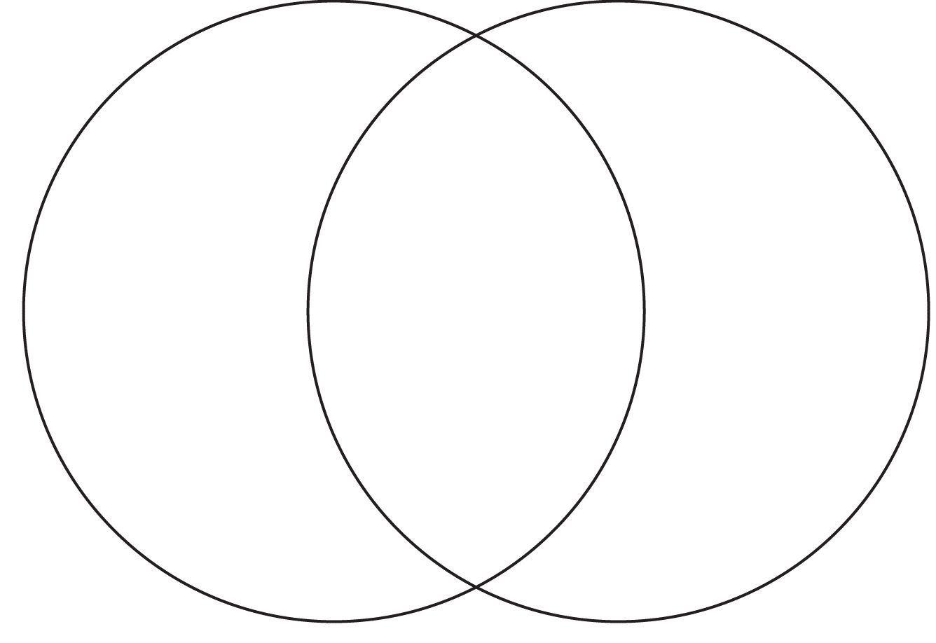 printable pagesize Venn diagram templatae | my French