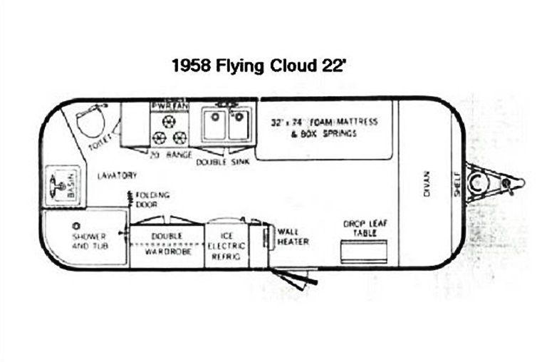 Pin On Vintage Travel Trailers Airstream Cadet Comanche Fleetcraft Floor Plans