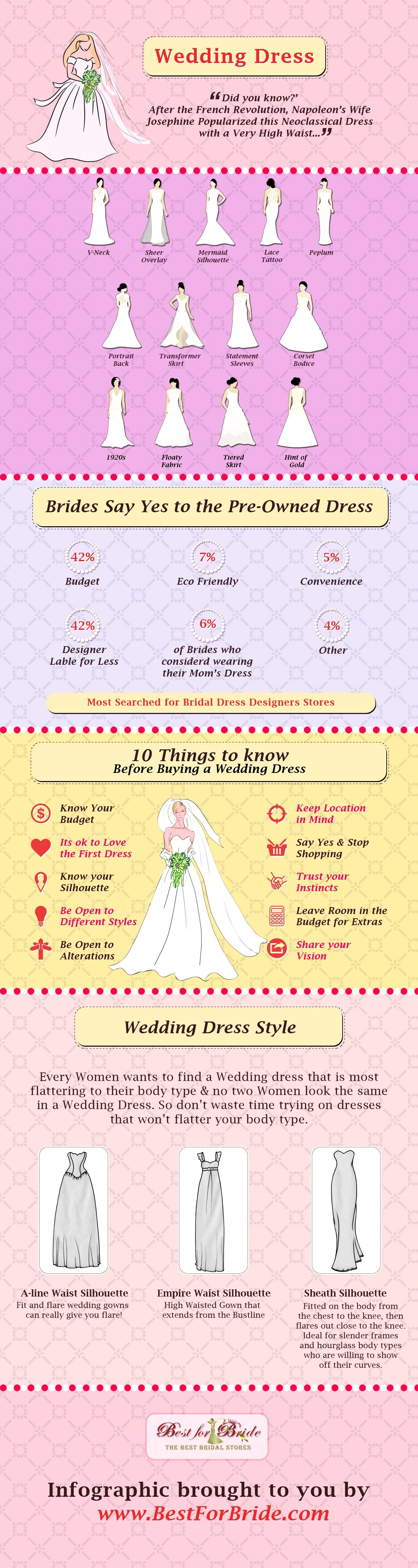 We are here to simplify the difficult process of shopping wedding gowns and bridesmaid dresses!