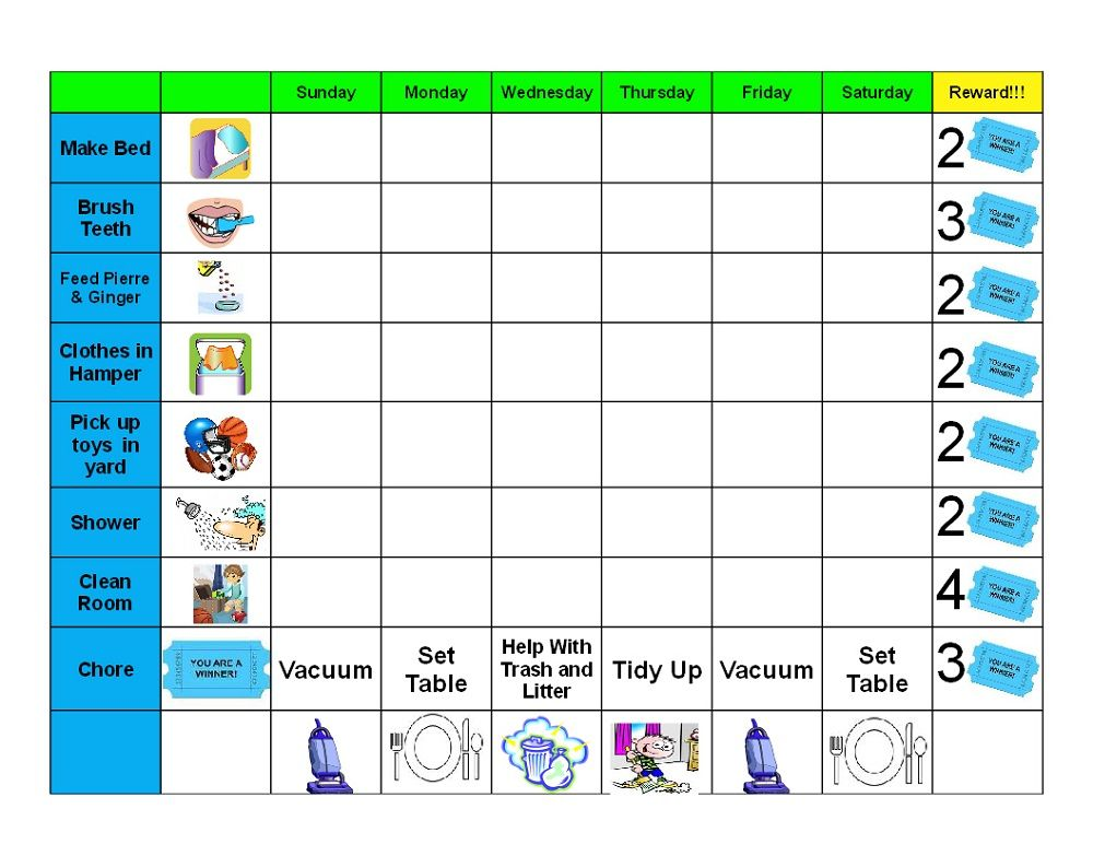 Behavior Charts Printable for Kids Learning Activity Shelter - Kids Behavior Chart Template