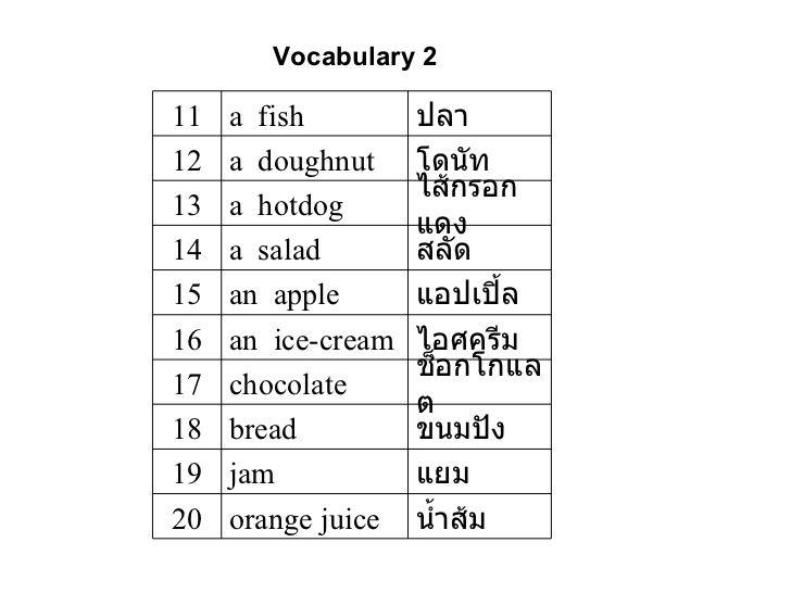 Thai Vocabulary  Google Search  Thai    Learn Thai