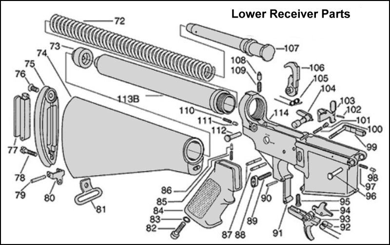 AR-15 Exploded Parts Diagram | AR-15 Parts List | steve's stuff ...