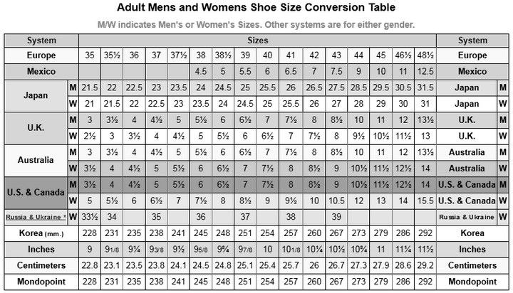 International Adults Mens And Womens Shoe Size Chart  Diy
