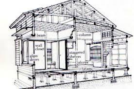 Resultado de imagen de blueprint of a traditional japanese house resultado de imagen de blueprint of a traditional japanese house malvernweather Image collections