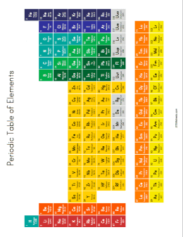 Stem Periodic Table Of Elements Customizable And Printable