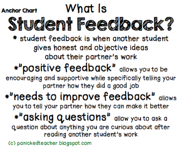 Student To Student FeedbackA Powerful Tool  Peer Review Anchor