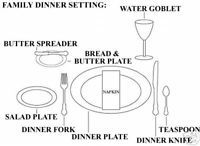 How to set a FAMILY DINNER TABLE ChinaCrystalFlatware  sc 1 st  Pinterest & How to set a FAMILY DINNER TABLE ChinaCrystalFlatware | Dinner ...