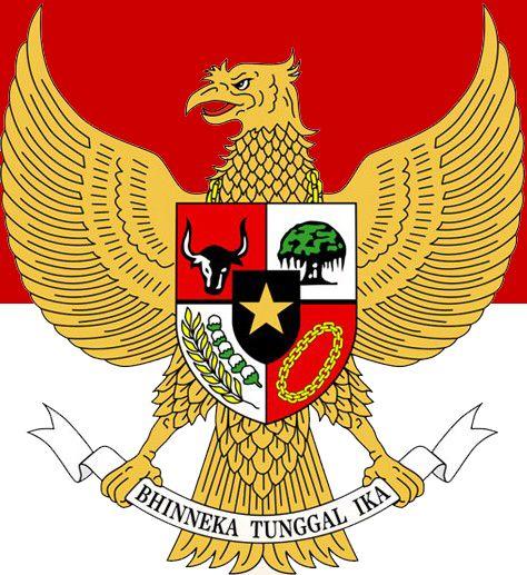 Garuda Di Dadaku Lambang Negara Burung Indonesia