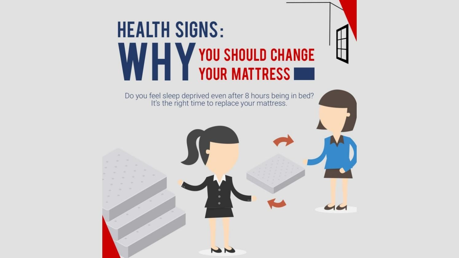 Why You Should Change Your Old Mattress Old Mattress Mattress Box Springs Mattress
