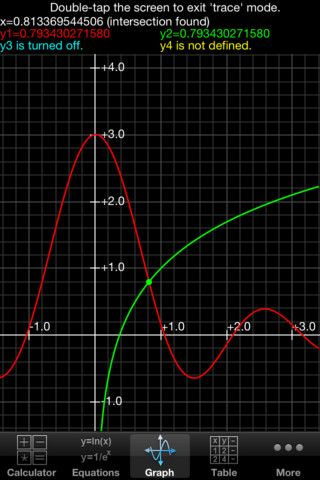 Graphing Calculator (1.99) Graphing Calculator turns your