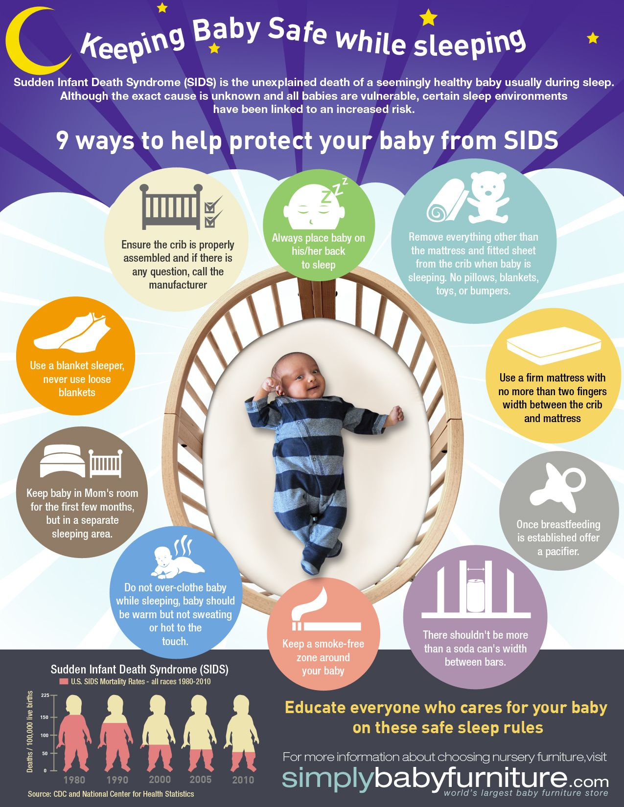 Neat Infographic On Keeping Baby Safe While Sleeping Sids Information For New Pas