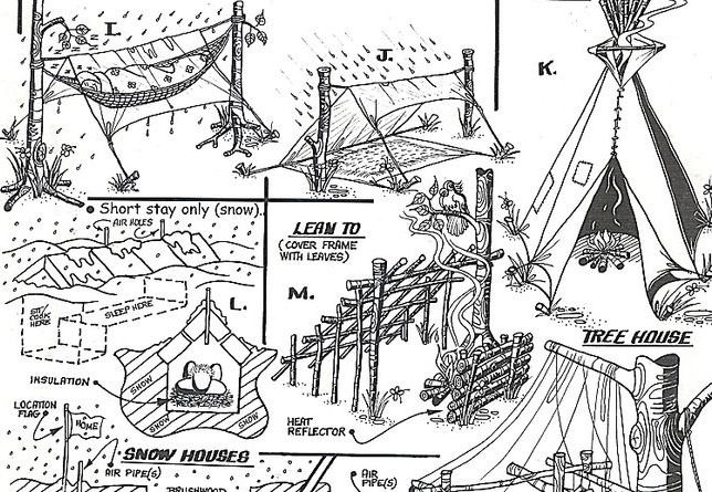 11 Essential Diagrams You Need To Know When Outdoors
