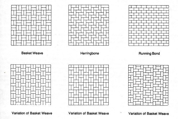 Subway Backsplash Tile