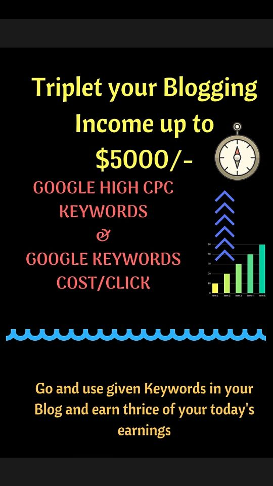 High Paying Keywords. Earn 3X Mmediately.