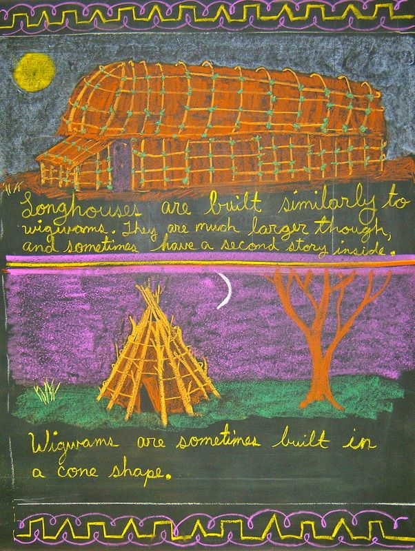 Longhouse drawing with wigwam and form drawings
