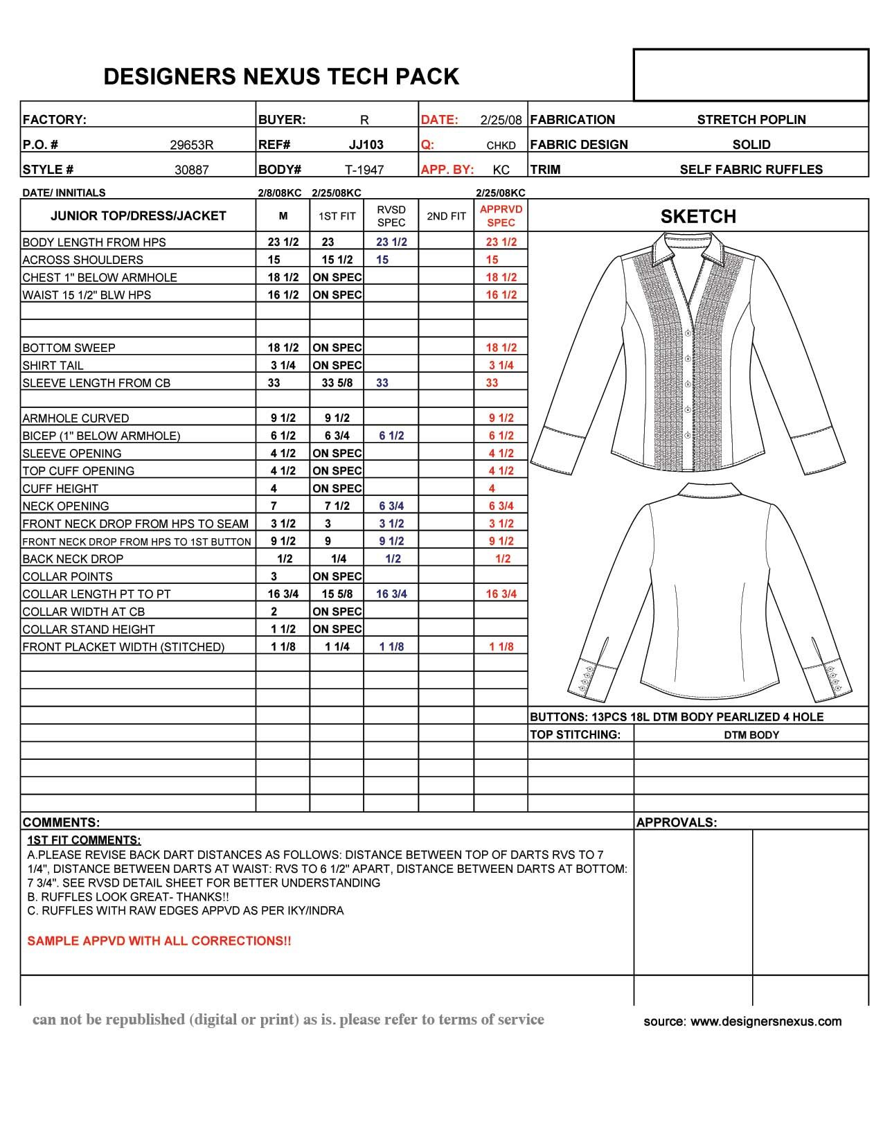 apparel technical design garment fittings