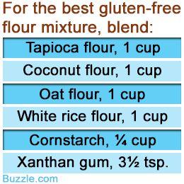 5 Basic Diy Gluten Free Flour Blends Gluten Free Flour Blend