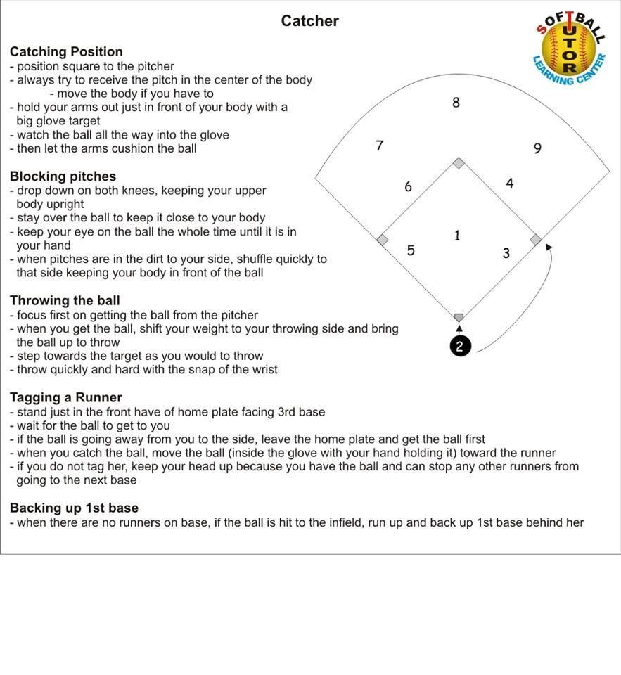 First base tutorial