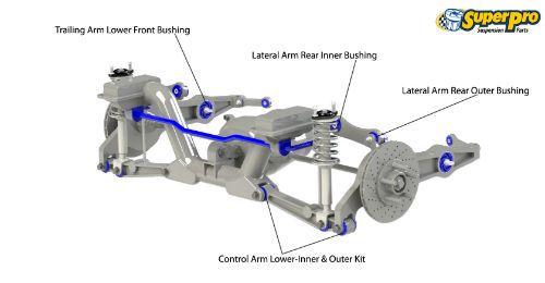 Rear Suspension Diagram For Honda Cr