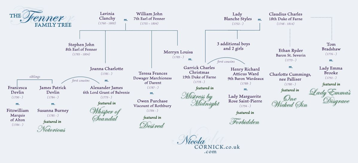 Fenner Family Tree Loved This Series Nicola Is A Lovely Author