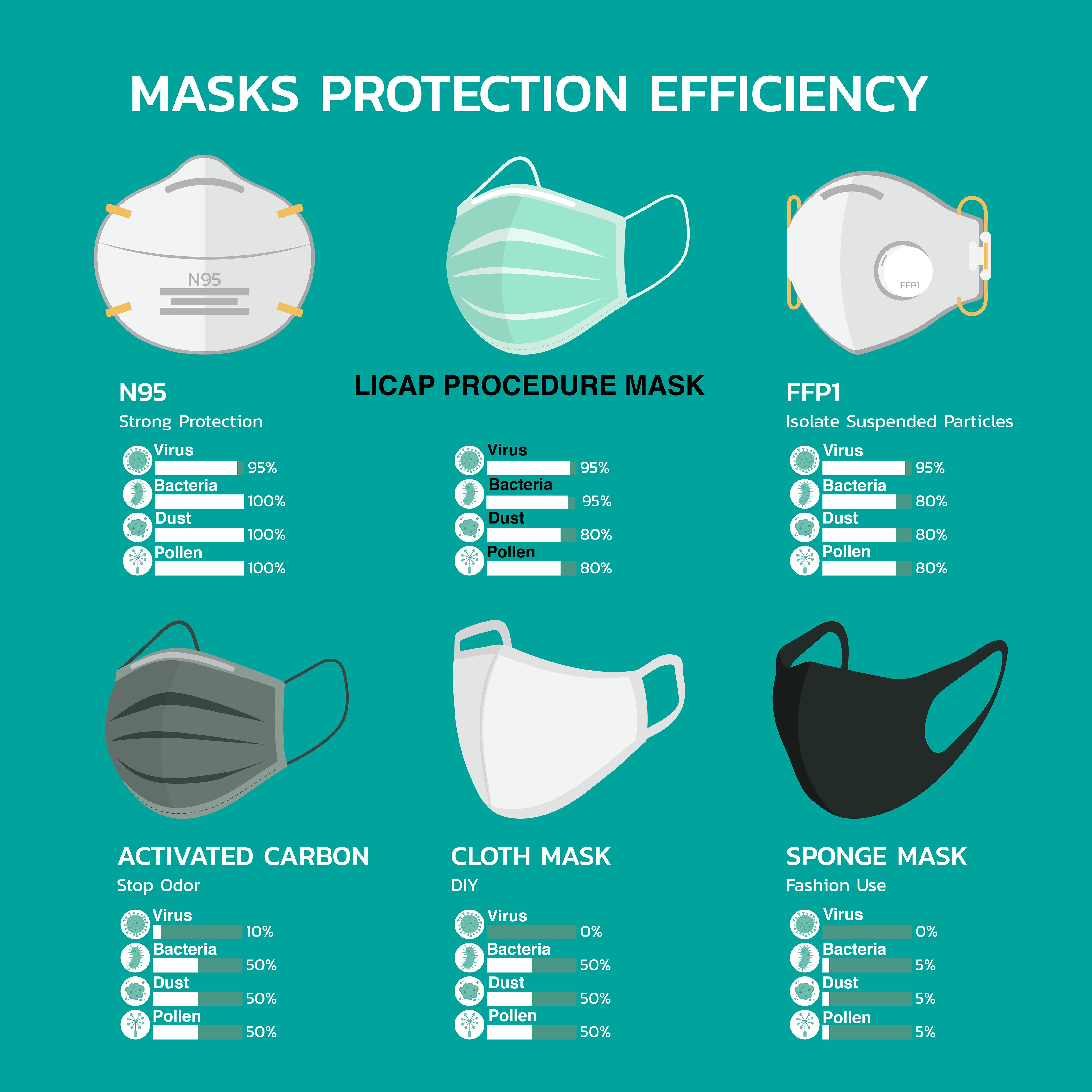Protection or Fashion? di 2020 Infografis