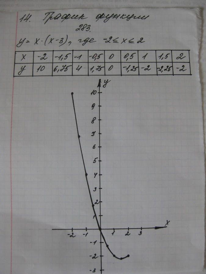 Скачать бесплатно решение задачи на смекалку страницы 77 учебник математики для 4 класса моро школа россии