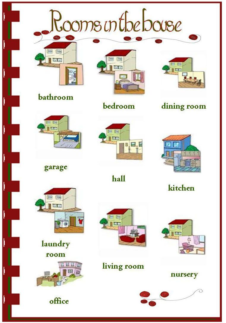 Bedroom furniture names in english - Rooms In The House English Vocabularyenglish