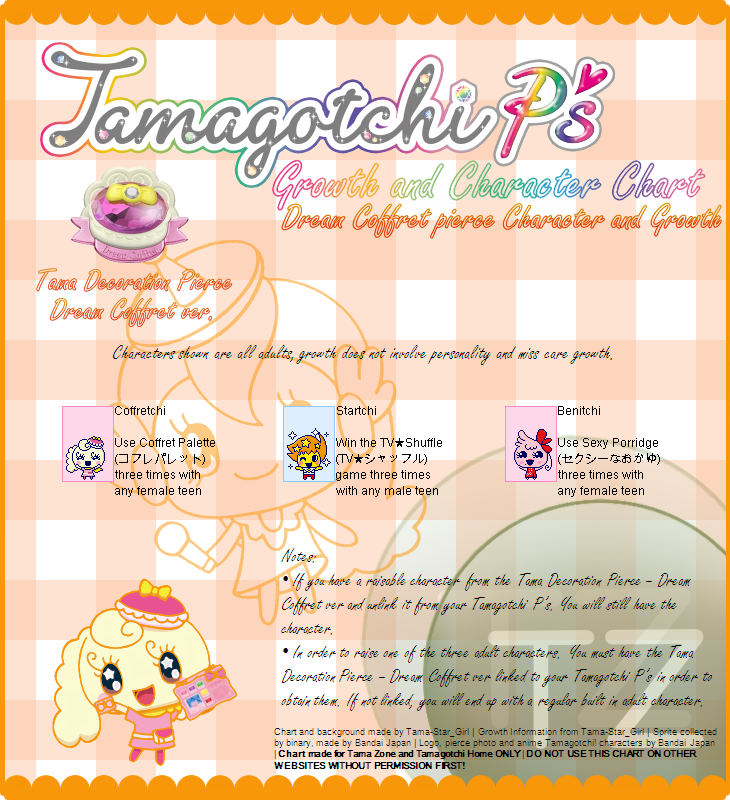 P's Dream Coffret Pierce | Tamagotchi p's, Chart, Character