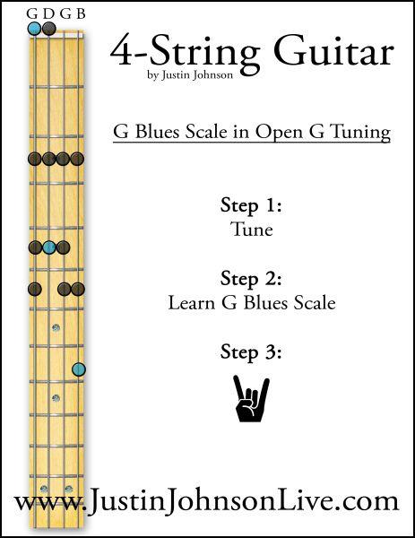 G Blues Scale in Open G Tuning | CBGs in 2018 | Pinterest | Blues ...